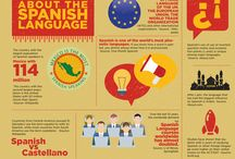 About Spanish