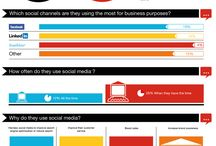 Infographics / Infographics to Help Small Businesses Make Smart Purchasing Decisions | InsideUp