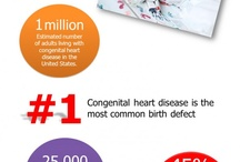 The Gregg Jr. Foundation  / Congenital heart Disease facts & info  / by Sarahjane Ohlhaver