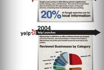 Local Marketing / Ideas and statistics on how to market your business locally. / by Marketing Leverage Group