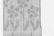 Fillet patroon