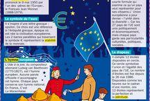projet art UE