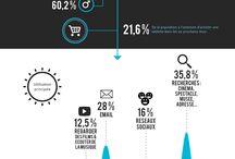 ⊛ Infographie // Data ⊛