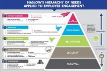 Employee Engagement and Recognition / Recognizing exemplary accomplishments in the workplace isn't just about making your employees feel good, it's about motivating your people to achieve and succeed. The right program will help your organization bolster employee retention, reduce accidents and healthcare costs, boost performance levels, meet sales targets, and exceed revenue goals! Incention Solutions' Employee Recognition and Reward Programs are cost effective and easy to implement.