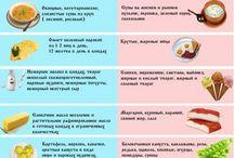 Диета для быстрого метаболизма