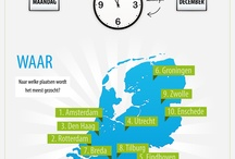 Infographics! / De mooiste, coolste, leukste en meest informatieve infographics.