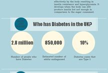 DIABETES INFO for Honey / by Kim McCullars
