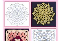 My Crochet Books / Books I've worked on by tech editing patterns, proofing, creating charts, etc. Enjoy! / by Susan Lowman