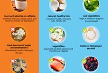Adrenal insufficiency/hydrocortisone diet