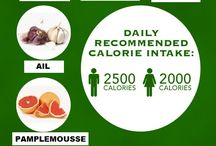 Calories negatives