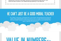 Infographics / by Kristah Kitchen