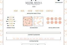 Blogging kit