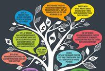 Social Media & Digital / Réseaux sociaux, infographie