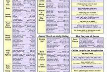 Biblical Resources