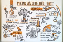 mind mapping architecture