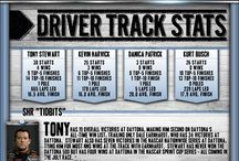 Track Facts / Each week, Stewart-Haas Racing will debut TRACK FACTS about the upcoming race. Details will include interesting information about the racetrack, driver statistics and tidbits about the upcoming race and where and when the race can be seen on television.