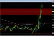 exemple trade forex janvier/février 2015