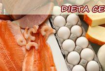 Dietas cerogenica