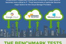 Cloud Storage Updates