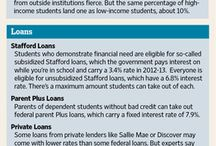 Student Loans & Financial Aid