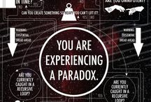 The Paradox Archive