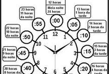 medida de tempo