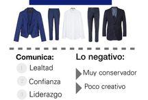 Psicología vestimentas