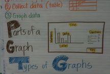 graphs / by Lizbeth Guerra