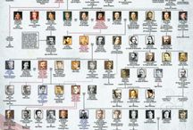 Genealogy dynasties