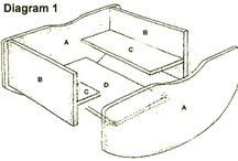 Woodworking Plans / by Kristin Geary