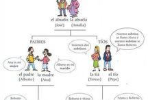 Mi clase de español  / by Emily Hamm
