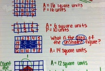 Anchor Charts - Area & Perimeter Measurement / Take a look at these posts about anchor charts... http://coachingchronicles.blogspot.com/2010/11/anchor-charts.html http://coachingchronicles.blogspot.com/2010/11/math-anchor-charts.html / by CSISD Math Specialists