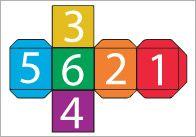 Skola, pedagogik, klassrumsidéer, mindset / Mindset Growing mindset Klassrumsidéer  Pedagogiska tips