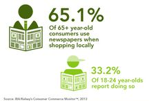 Mini-Infographics CCM 2013