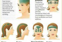 Migraines/Headaches