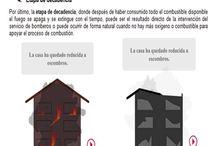 Incendios y Explosiones / Información especializada sobre incendios y explosiones.