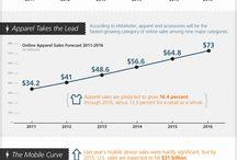 eCommerce, Shopping & Consumer Behavior
