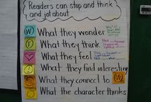 Explicit Reading Strategies / Reading Strategies to assist students with the close reading of texts