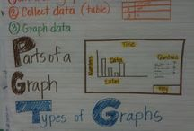 Math Graphing