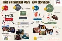 Infographics: Osocio.nl / Infographics Nederlandstalig. Non-profit en Goede Doelen gerelateerd. Infografiek. / by Osocio
