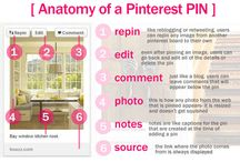 Pinteresting Resource / Pinterest library of resources, tips, tricks, tools  / by Noland // High Five Media
