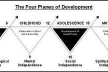 Montessori's Method