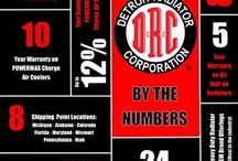 Detroit Radiator Corporation - By the Numbers / Detroit Radiator Corporation -  By the Numbers