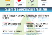 Heating Engineers Info Graphics / Various Info Graphics for Heating Engineers and Boiler Repairs