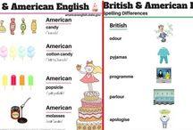 Για μαθήματα αγγλικών