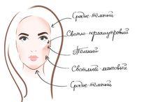 Hearth Shaped Faces / Прически, аксессуары и вырезы на одежде соответствующие треугольной (сердцевидной) форме лица