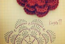 Hilos lanas y telas