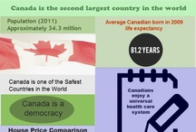 CANADA...did you know this about us?
