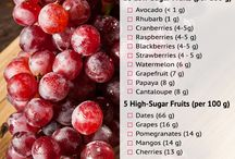 Food nutrition and values