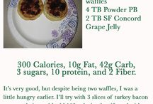 Alanea's 1200 Calorie Diet / Meals Alanea has created to maintain a 1200 calorie diet.